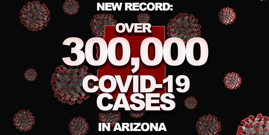 Arizona reports over 300,000 COVID-19 cases, no new deaths