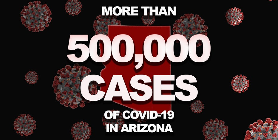 Total COVID-19 cases in Arizona now over 500,000