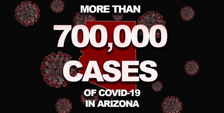 Arizona COVID-19 hospitalizations down as deaths reach 12K