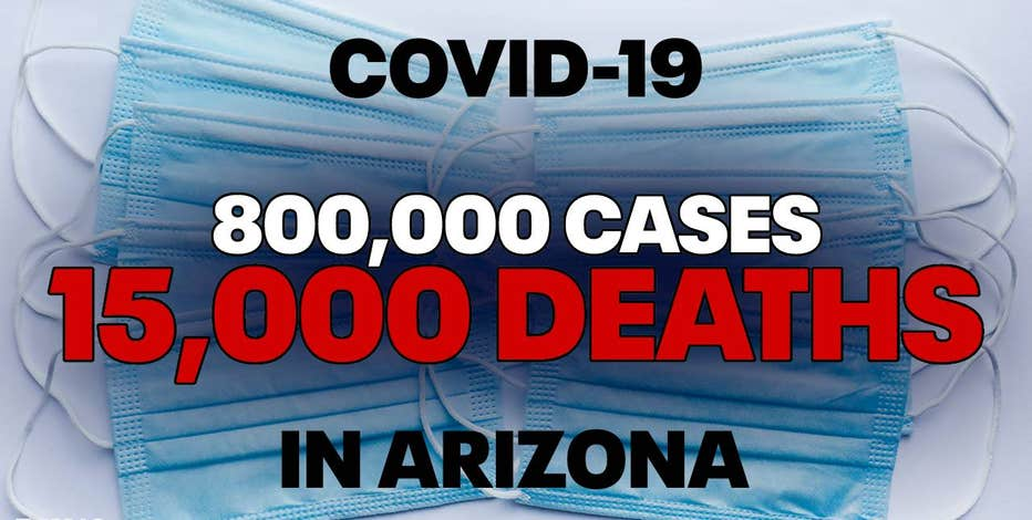 Arizona coronavirus toll tops 15,000 deaths, over 800,000 cases