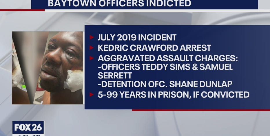 Two Baytown police officers indicted for controversial arrest in 2019
