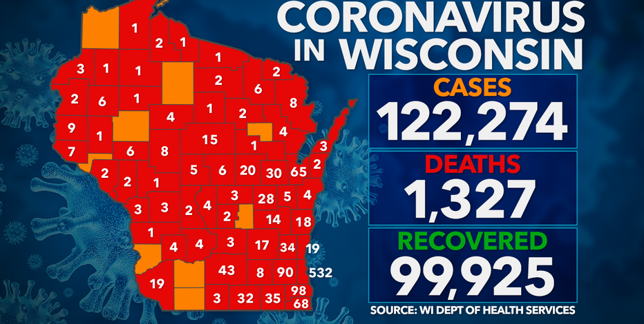 Wisconsin DHS launches new web tool as virus deaths climb