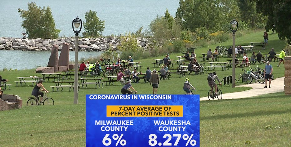 Larger gatherings of 250+ allowed in Waukesha County ahead of Labor Day