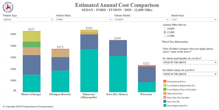 New tool helps motorists understand what it costs to drive in WI