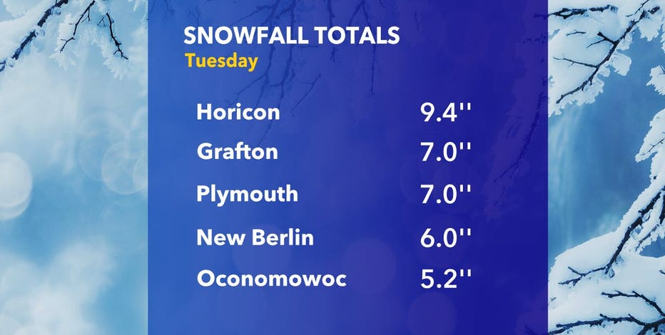 Snowfall totals from storm that impacted SE Wisconsin Jan. 25-26