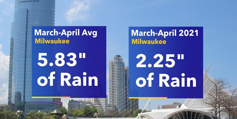 Milwaukee experiencing driest start to spring in nearly two decades