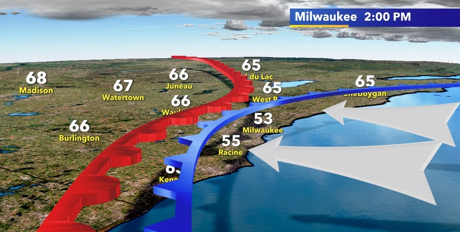 Lake Michigan stops warm fronts in their tracks, here is why