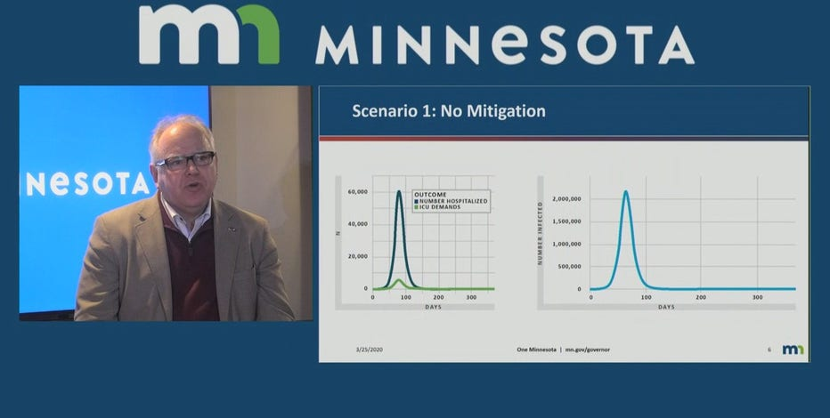 Buying time: Minnesota Governor explains stay-at-home order using statistical models