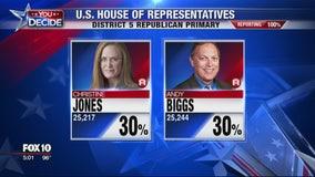 Recount chooses winner in Phoenix-area congressional race