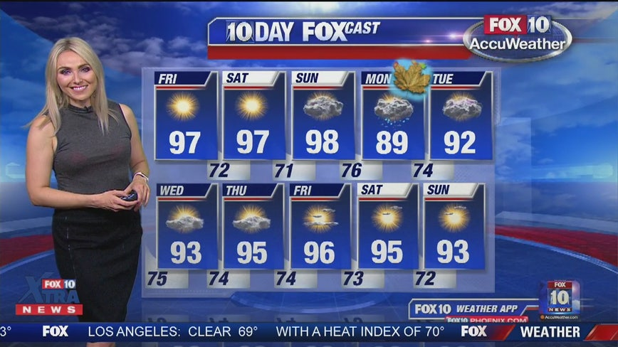 7PM Weather - 9/19/19