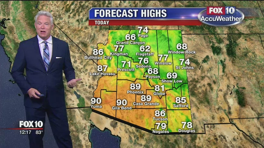 Noon Weather - 10/14/19