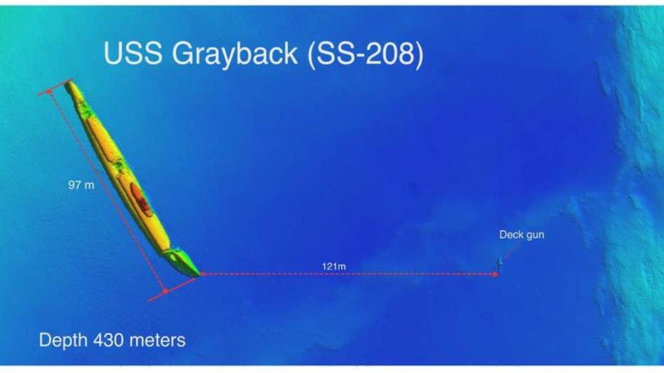 USS_Grayback_Data_Graphic3.jpeg