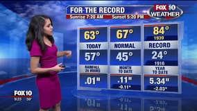 9 p.m. Weather Forecast 12-8-19