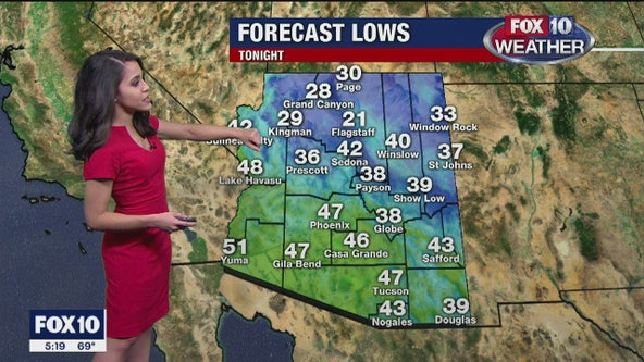 5 p.m. Weather Forecast 12-14-19
