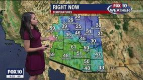 9 p.m. Weather Forecast 1/18/20