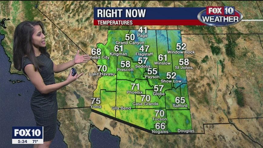 5 p.m. Weather Forecast 1/26/20