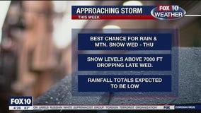 4 p.m. Weather Forecast 4/6/20