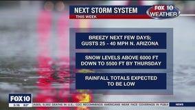 5 p.m. Weather Forecast 4/5/20