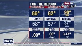 9 p.m. Weather Forecast 4/5/20