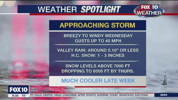 9 p.m. Weather Forecast 4/6/20