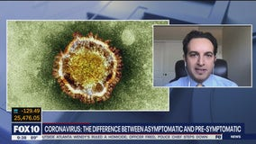 Coronavirus: The difference between asymptomatic and pre-symptomatic
