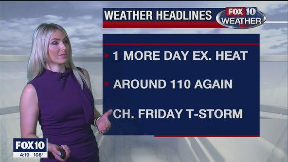 4 p.m. Weather Forecast 6/3/20