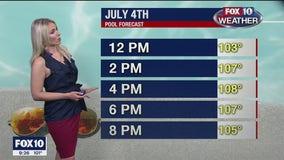 9 p.m. Weather Forecast 7/3/20