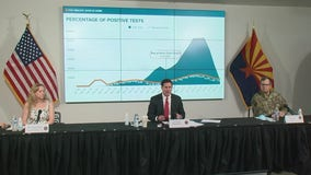 Gov. Ducey discusses unemployment, COVID-19 growth rates as cases in Arizona top 170,000