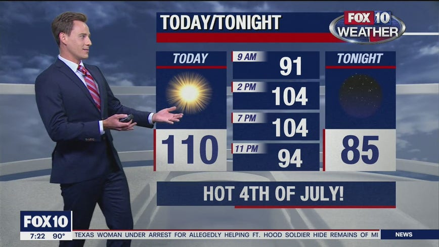 Saturday Morning Weather Forecast - 7/4/2020