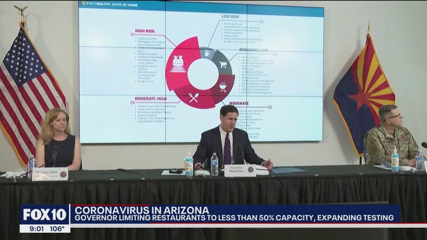 Indoor dining capacity limited by Gov. Ducey as COVID-19 cases continue to increase