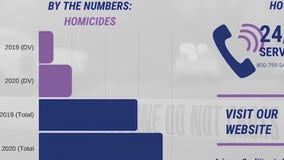 How the COVID-19 pandemic is increasing domestic violence incidents