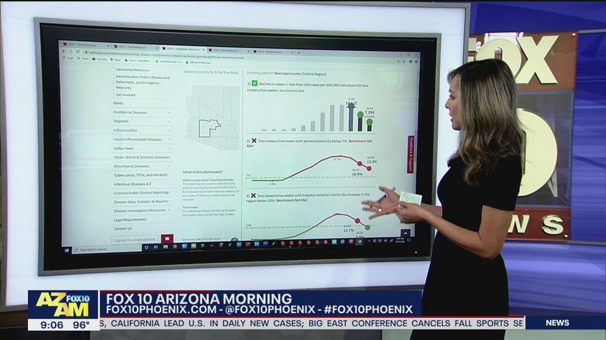 Coronavirus in Arizona - Aug. 13
