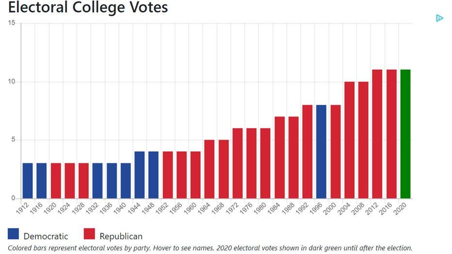 electoralvoteschart_graphic.jpg