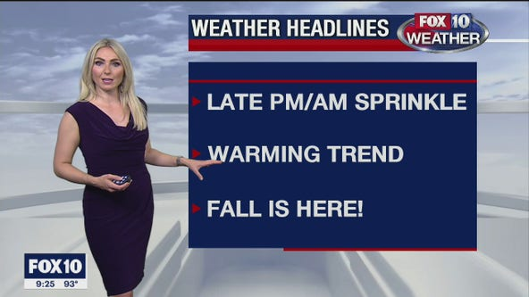 Evening Weather Forecast - 9/21/20