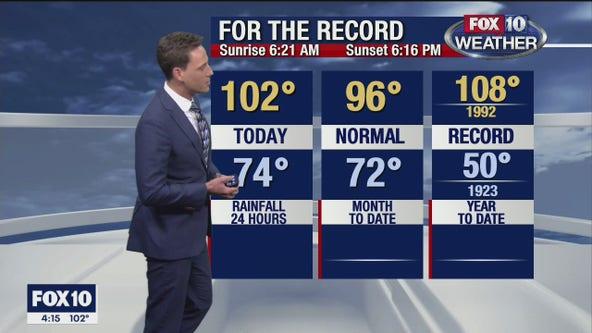 4 p.m. Weather Forecast - 9/28/20