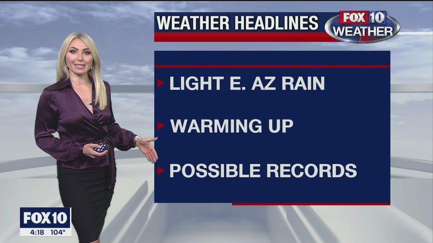 4 p.m. Weather Forecast - 9/23/20