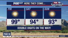 Morning Weather Forecast - 10/8/20