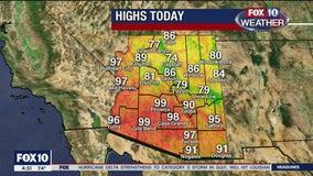 Morning Weather Forecast - 10/9/20