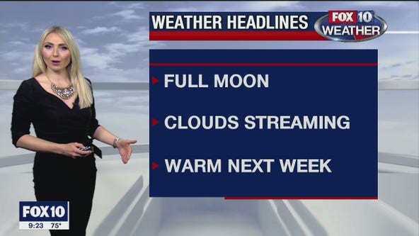 Evening Weather Forecast - 10/30/2020