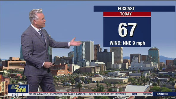 Morning Weather Forecast - 10/27/20