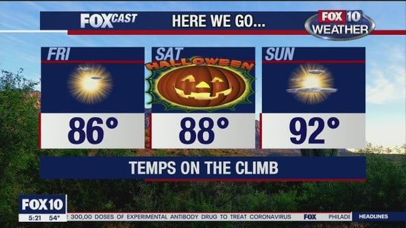 Morning Weather Forecast - 10/29/20