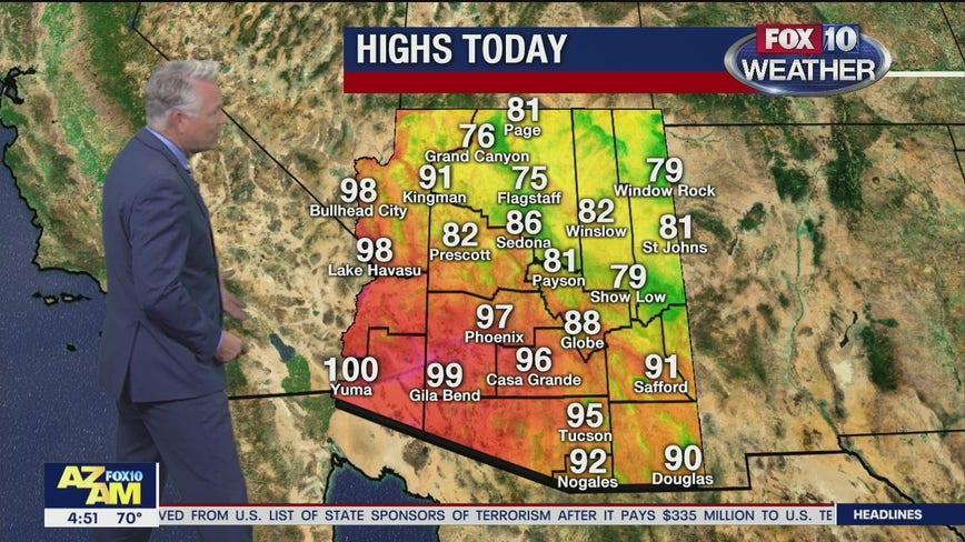 Morning Weather Forecast - 10/20/20