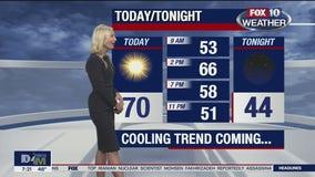 Morning Weather Forecast - 11/28/20