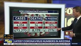 Latest coronavirus numbers in Arizona - 12/23/20