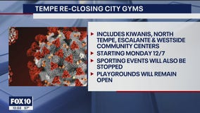 Tempe closing gyms, halting sporting events amid COVID-19