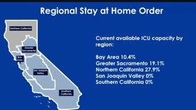 State health officials extend SoCal stay-at-home order into 2021