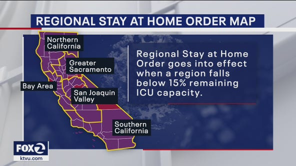 Newsom issues regional stay-at-home order: Here's what it means