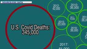 It's difficult to compare flu and COVID-19 deaths, doctors say