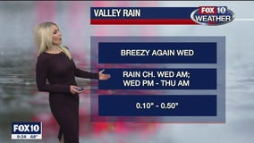 Evening Weather Forecast - 1/19/21