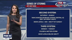 4PM Weather Forecast - 1/21/2021